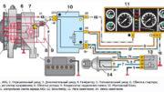 Схема зарядки ваз