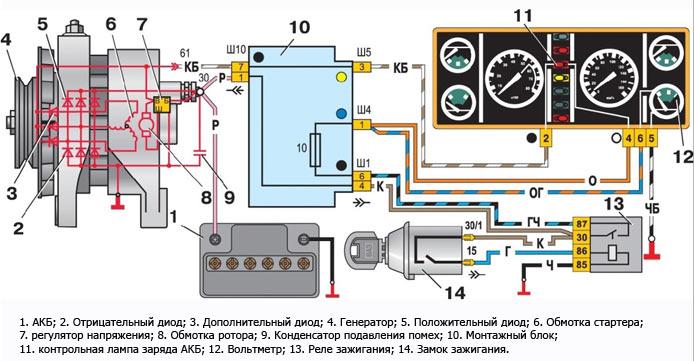 Схема зарядки ваз инжектор