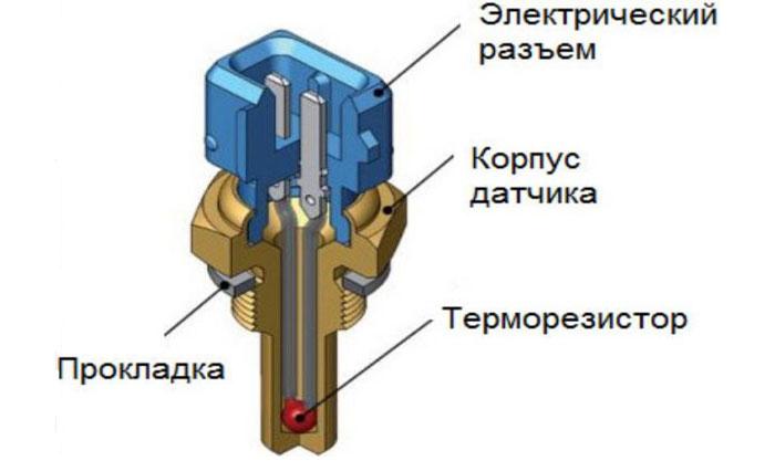 датчик включения вентилятора ваз 2107