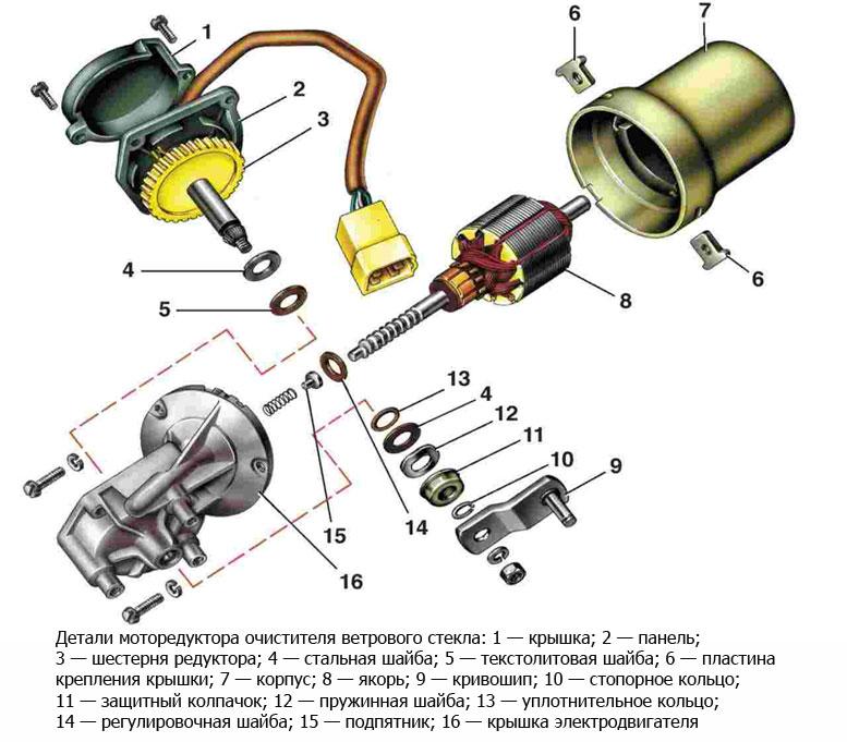 устройство моторчика стеклоочистителя