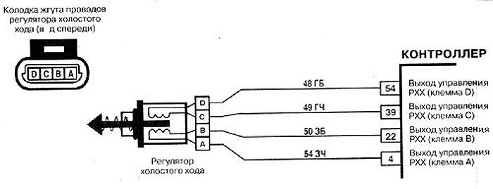 Все датчики установленные на ВАЗ 2107: Признаки неисправности